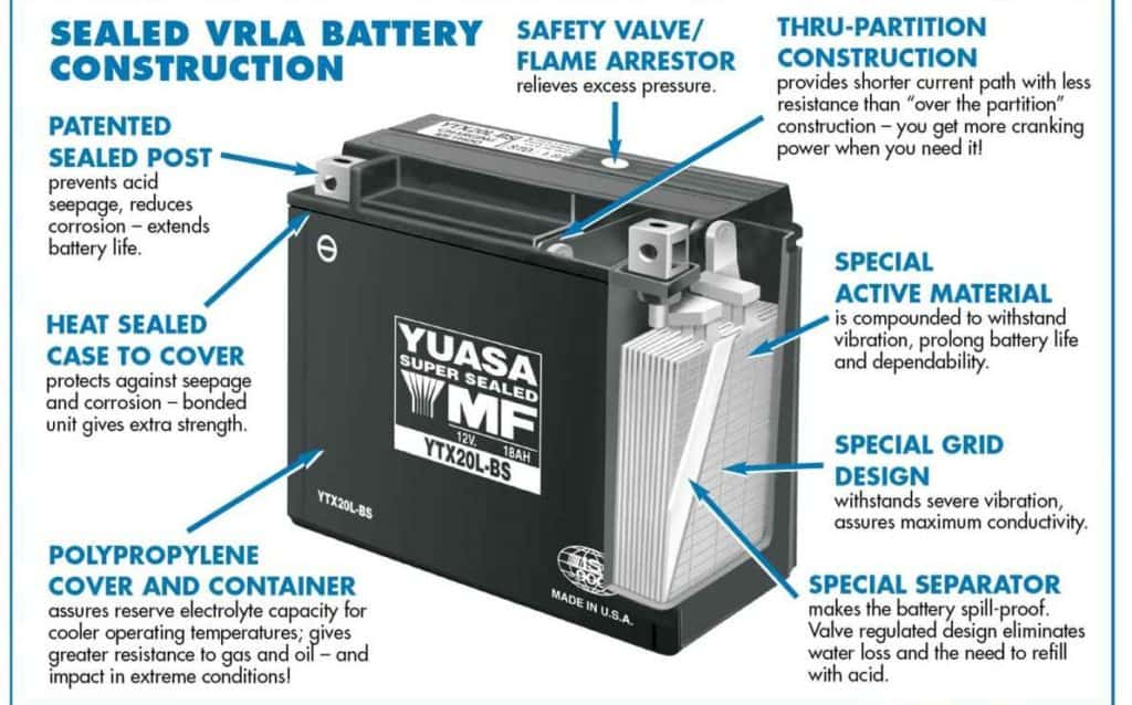 vlar-construction-battery