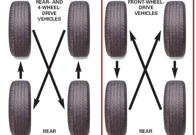 Four Wheel Tyre Rotation Method