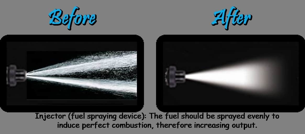 injector cleaner effect